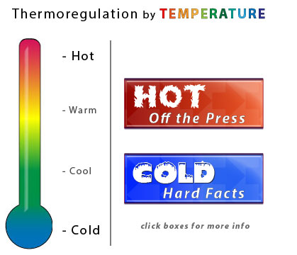 Thermoregulation by Temperature graphic